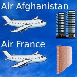 Benchmark aéronautique