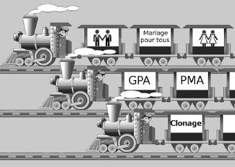 Petit train mariage homosexuel, GPA, PMA et clonage