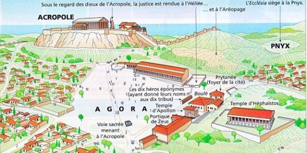 Les institutions de la démocratie athénienne