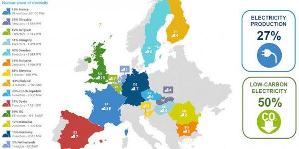 Énergie électrique: l'Europe a décidé de se suicider